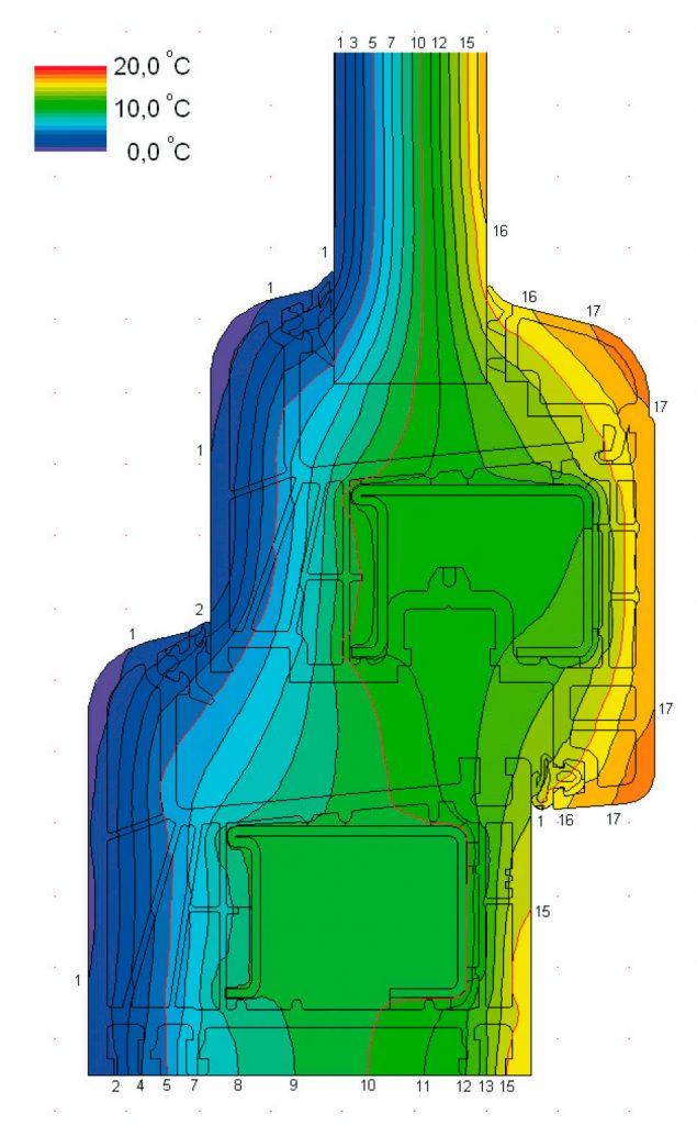 termografía rotura de puente térmico