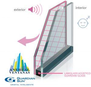Guardian Sun cristal acustico