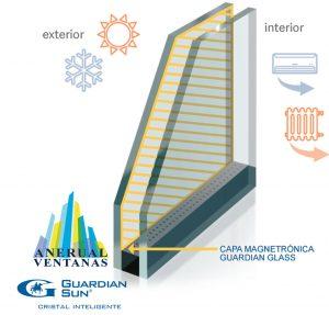 Guardian Sun cristal eficiente