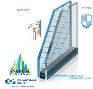 Guardian Sun cristal laminado de seguridad