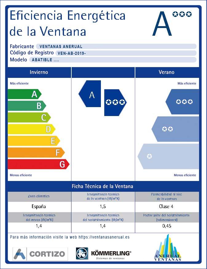 etiqueta certificacion energetica de la ventana